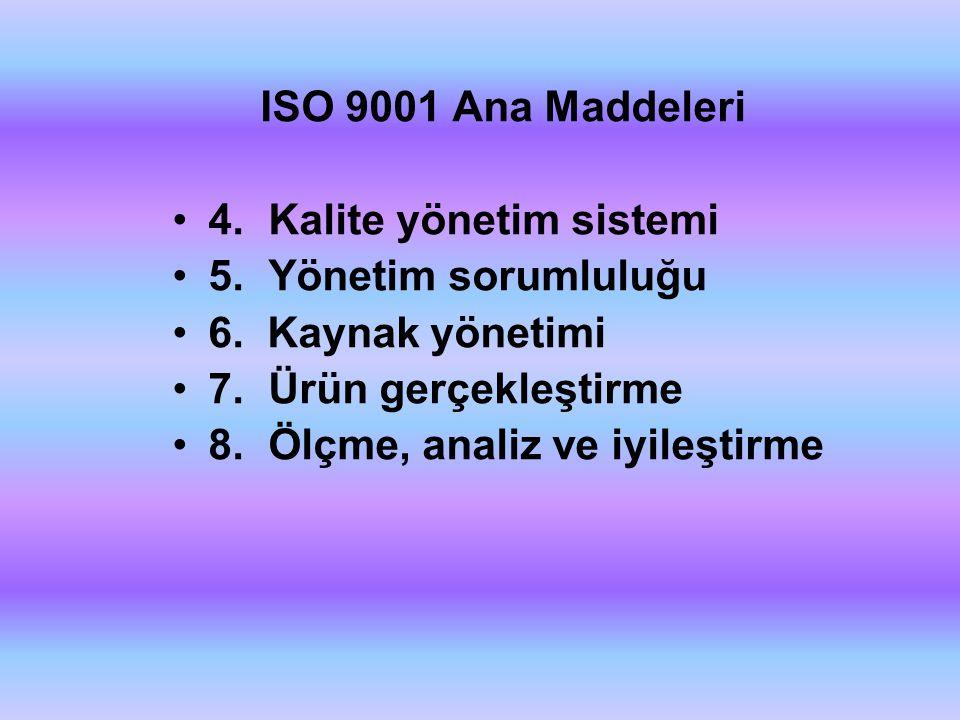 ISO 9001 Ana Maddeleri 4. Kalite yönetim sistemi. 5. Yönetim sorumluluğu. 6. Kaynak yönetimi. 7. Ürün gerçekleştirme.