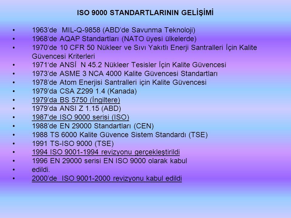 ISO 9000 STANDARTLARININ GELİŞİMİ