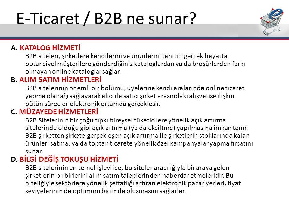 E-Ticaret / B2B ne sunar A. KATALOG HİZMETİ B. ALIM SATIM HİZMETLERİ