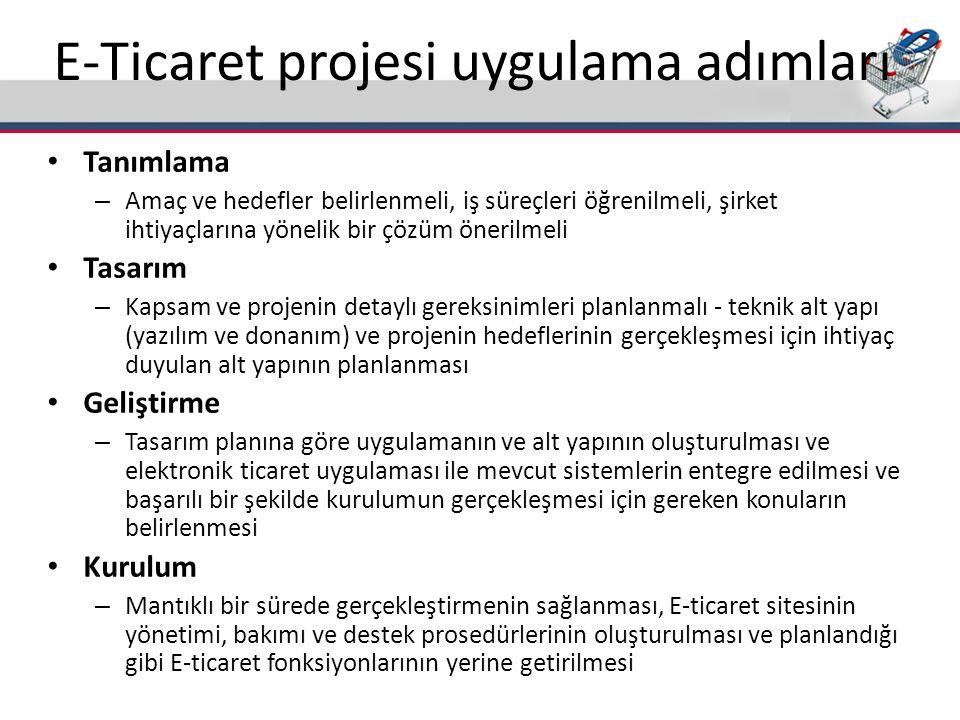 E-Ticaret projesi uygulama adımları