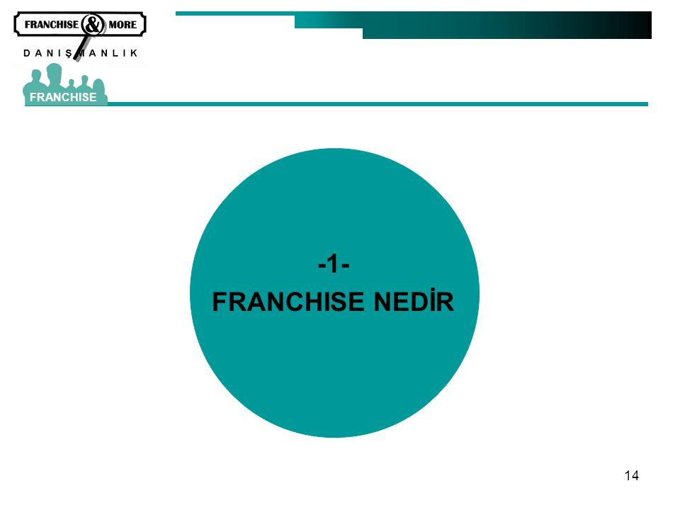 FRANCHISE -1- FRANCHISE NEDİR