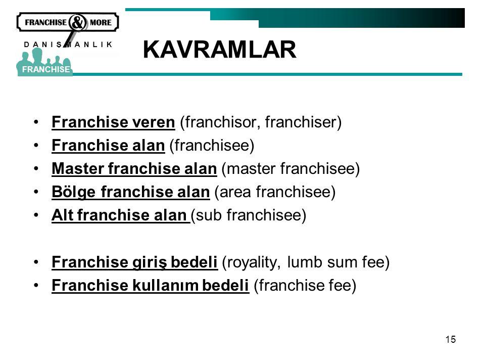 KAVRAMLAR Franchise veren (franchisor, franchiser)