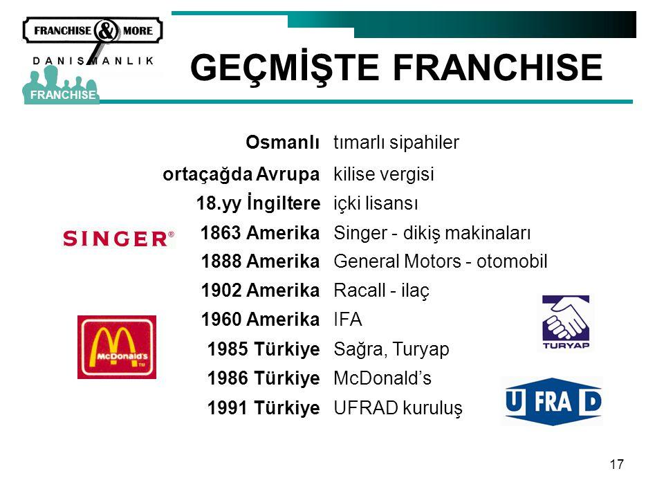 GEÇMİŞTE FRANCHISE Osmanlı tımarlı sipahiler ortaçağda Avrupa