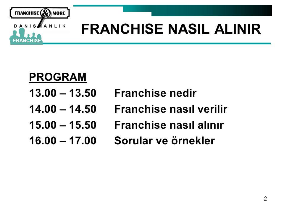 FRANCHISE NASIL ALINIR