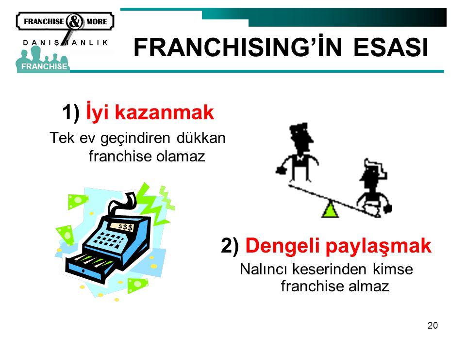 FRANCHISING'İN ESASI 1) İyi kazanmak 2) Dengeli paylaşmak