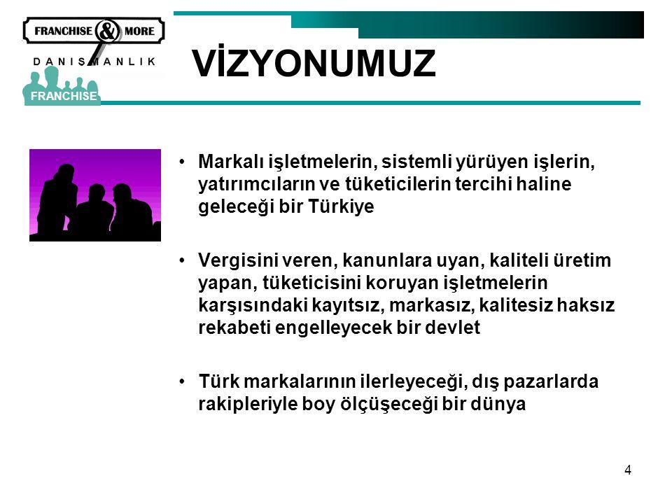 FRANCHISE VİZYONUMUZ. Markalı işletmelerin, sistemli yürüyen işlerin, yatırımcıların ve tüketicilerin tercihi haline geleceği bir Türkiye.
