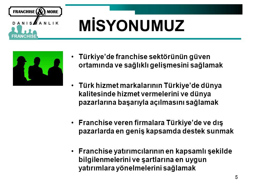 FRANCHISE MİSYONUMUZ. Türkiye'de franchise sektörünün güven ortamında ve sağlıklı gelişmesini sağlamak.