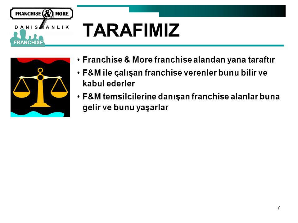 TARAFIMIZ Franchise & More franchise alandan yana taraftır