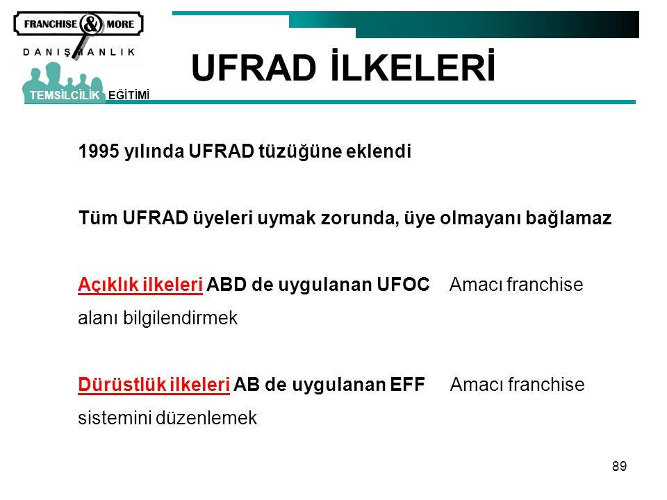 UFRAD İLKELERİ 1995 yılında UFRAD tüzüğüne eklendi
