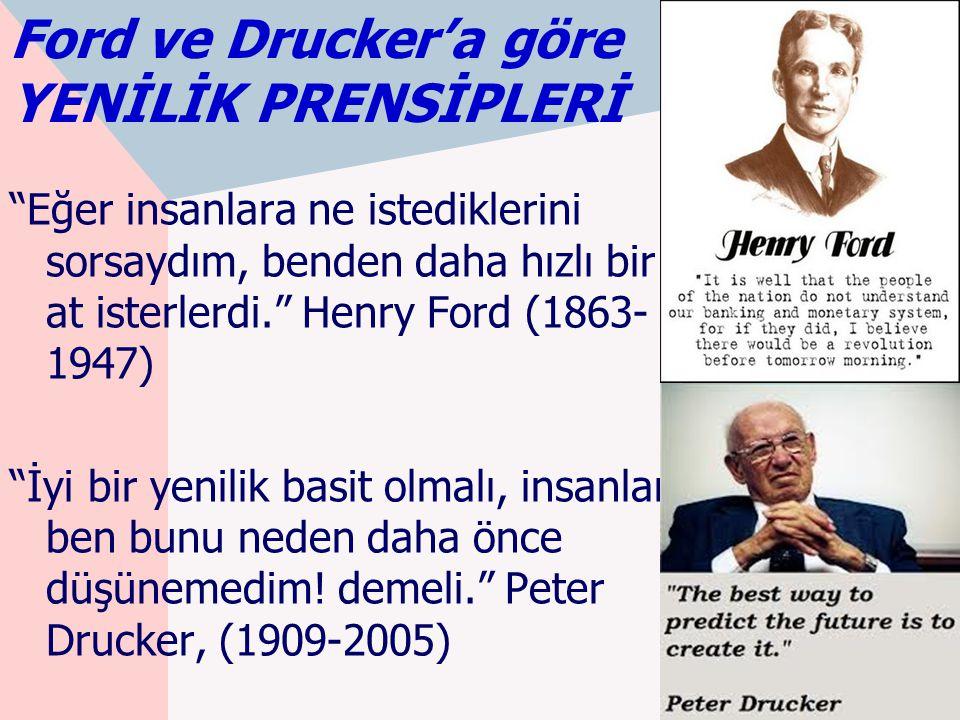 Ford ve Drucker'a göre YENİLİK PRENSİPLERİ