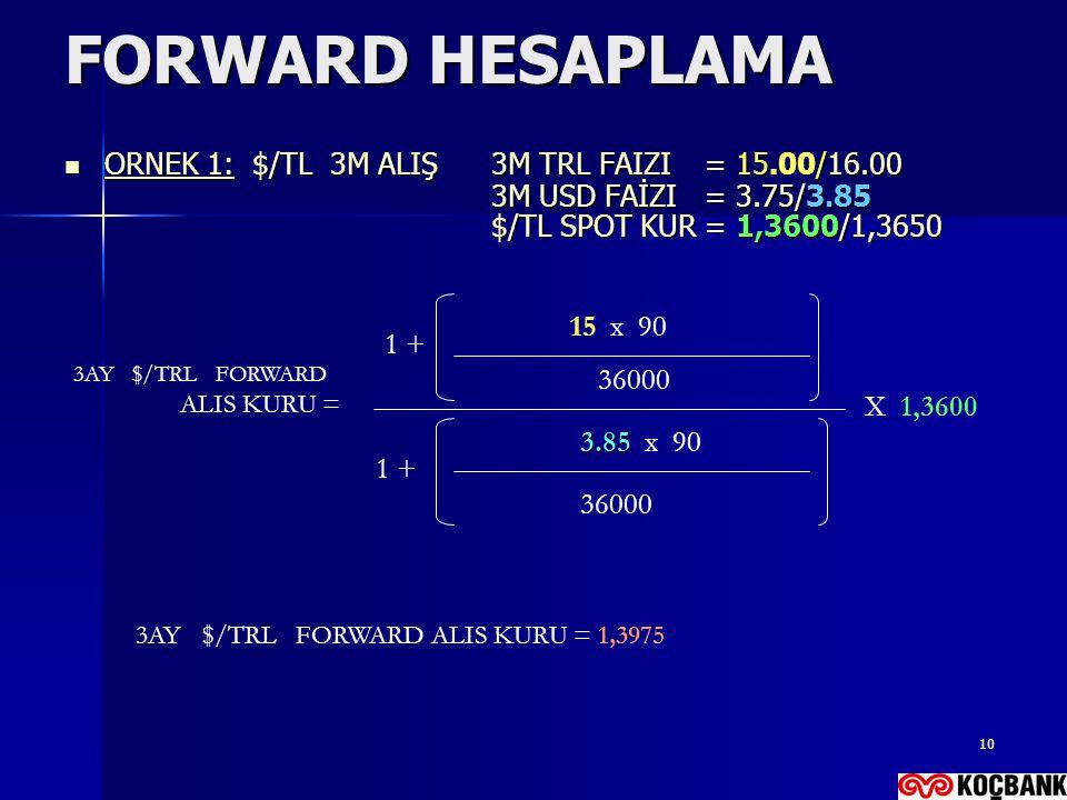 FORWARD HESAPLAMA $/TL SPOT KUR = 1,3600/1,3650