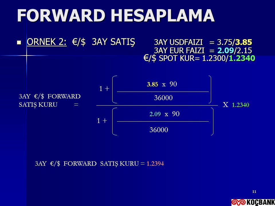 FORWARD HESAPLAMA ORNEK 2: €/$ 3AY SATIŞ 3AY USDFAIZI = 3.75/3.85