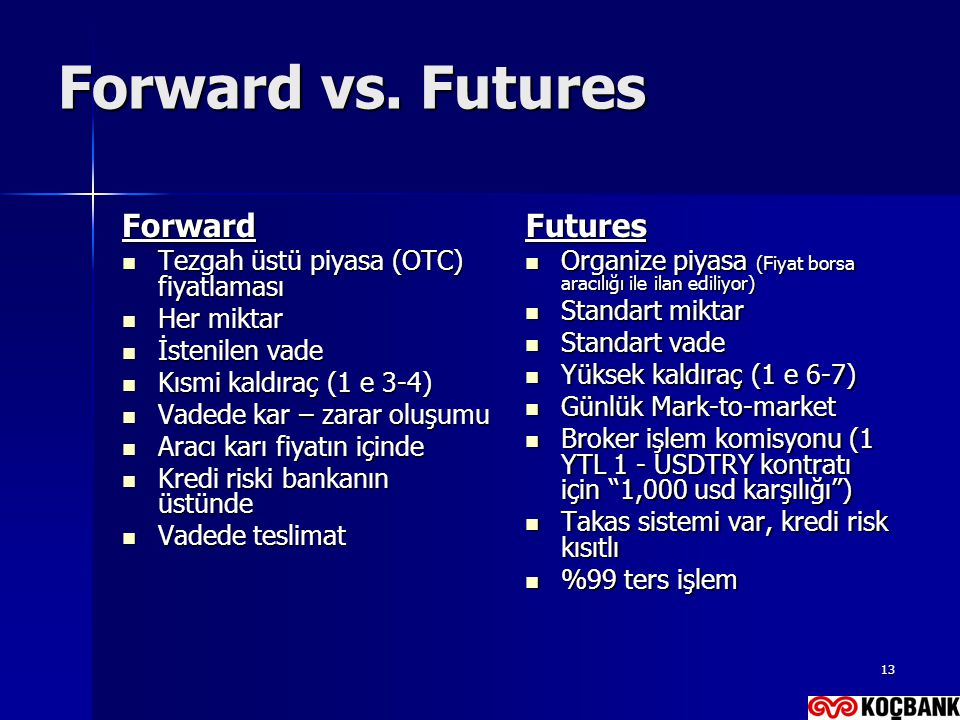 Forward vs. Futures Forward Futures