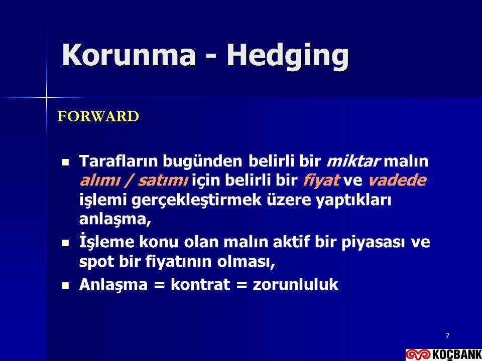 Korunma - Hedging FORWARD