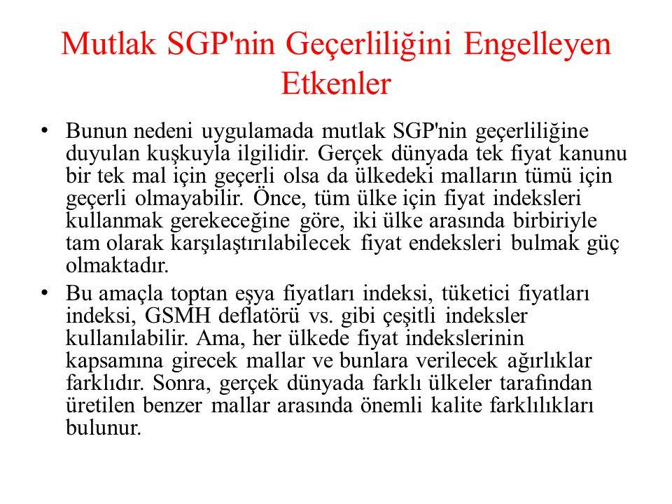 Mutlak SGP nin Geçerliliğini Engelleyen Etkenler
