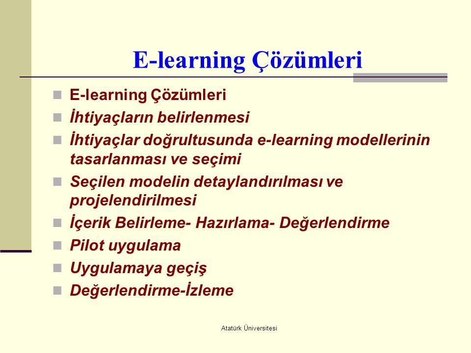 E-learning Çözümleri E-learning Çözümleri İhtiyaçların belirlenmesi