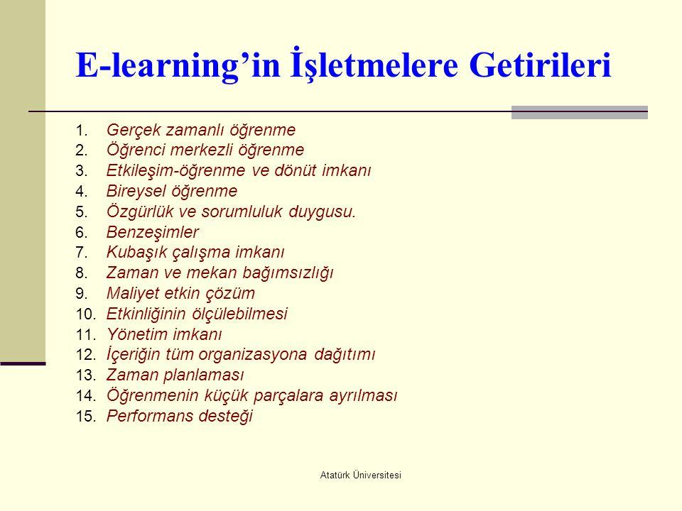 E-learning'in İşletmelere Getirileri