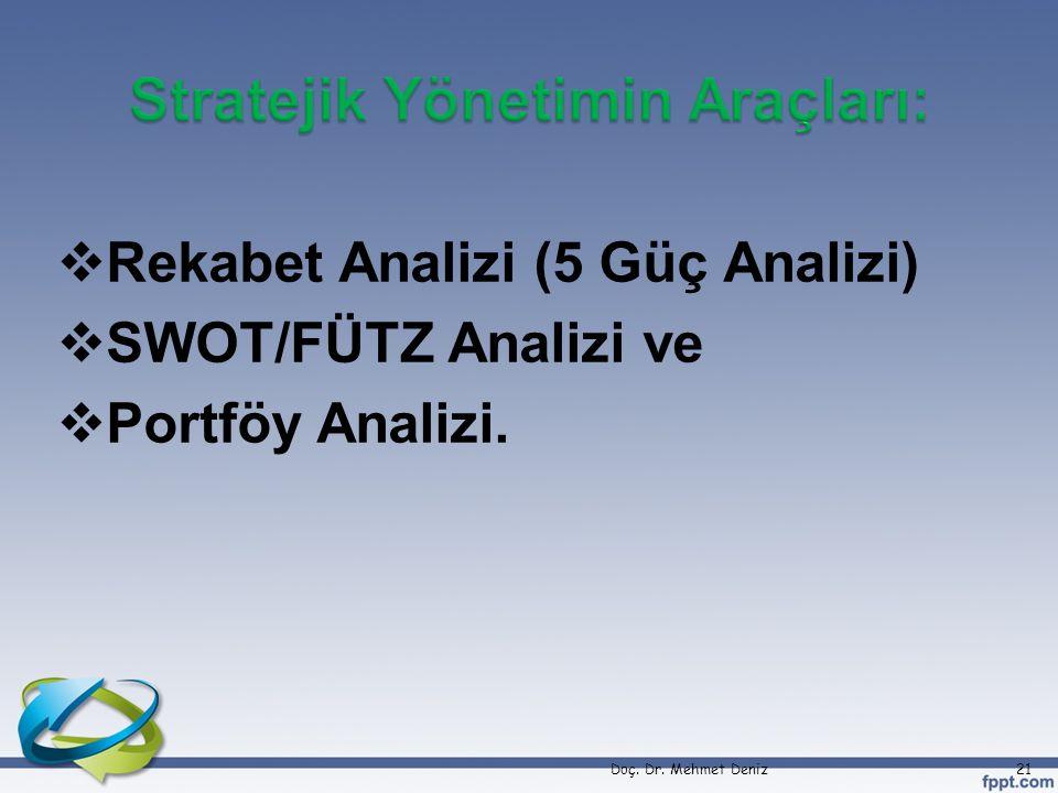 Stratejik Yönetimin Araçları: