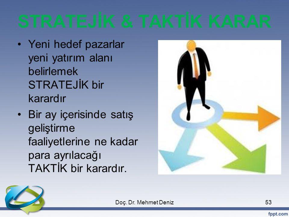 STRATEJİK & TAKTİK KARAR