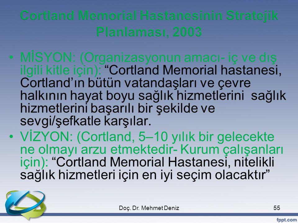 Cortland Memorial Hastanesinin Stratejik Planlaması, 2003
