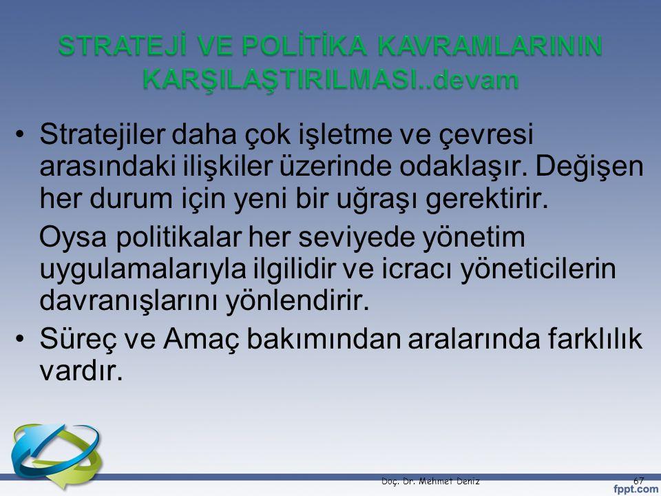 STRATEJİ VE POLİTİKA KAVRAMLARININ KARŞILAŞTIRILMASI..devam
