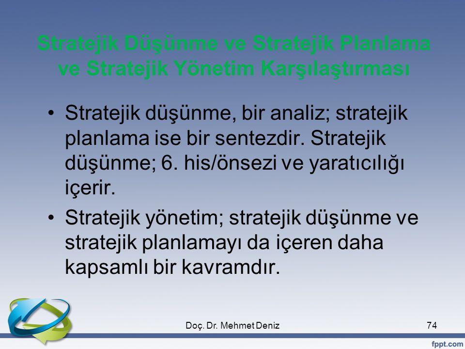 Stratejik Düşünme ve Stratejik Planlama ve Stratejik Yönetim Karşılaştırması