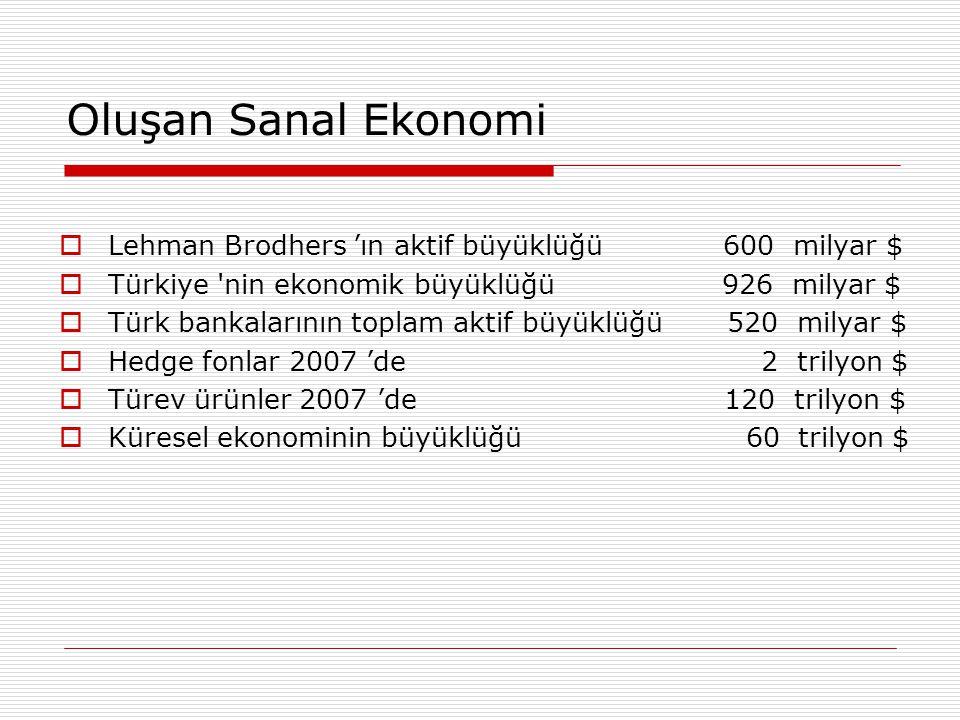 Oluşan Sanal Ekonomi Lehman Brodhers 'ın aktif büyüklüğü 600 milyar $