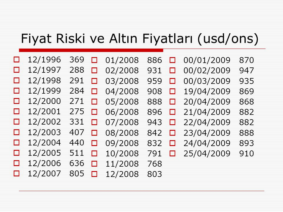 Fiyat Riski ve Altın Fiyatları (usd/ons)