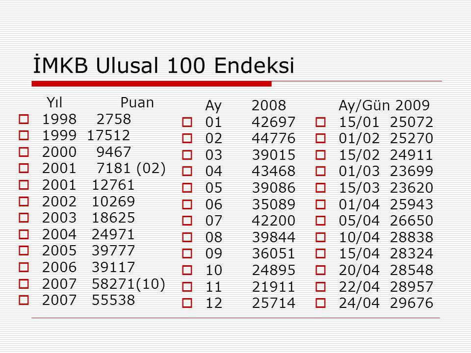 İMKB Ulusal 100 Endeksi Yıl Puan 1998 2758 1999 17512 2000 9467