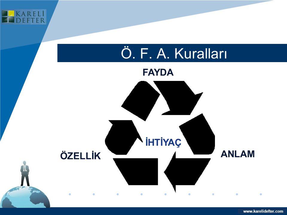 Ö. F. A. Kuralları FAYDA İHTİYAÇ ANLAM ÖZELLİK Company LOGO