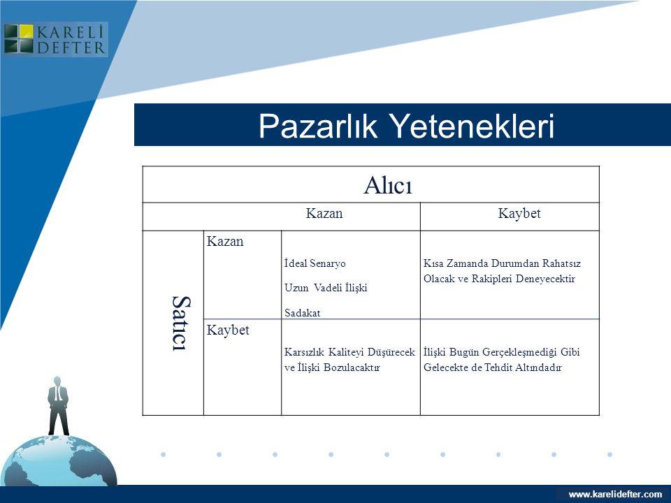 Pazarlık Yetenekleri Alıcı Satıcı Company LOGO Kazan Kaybet