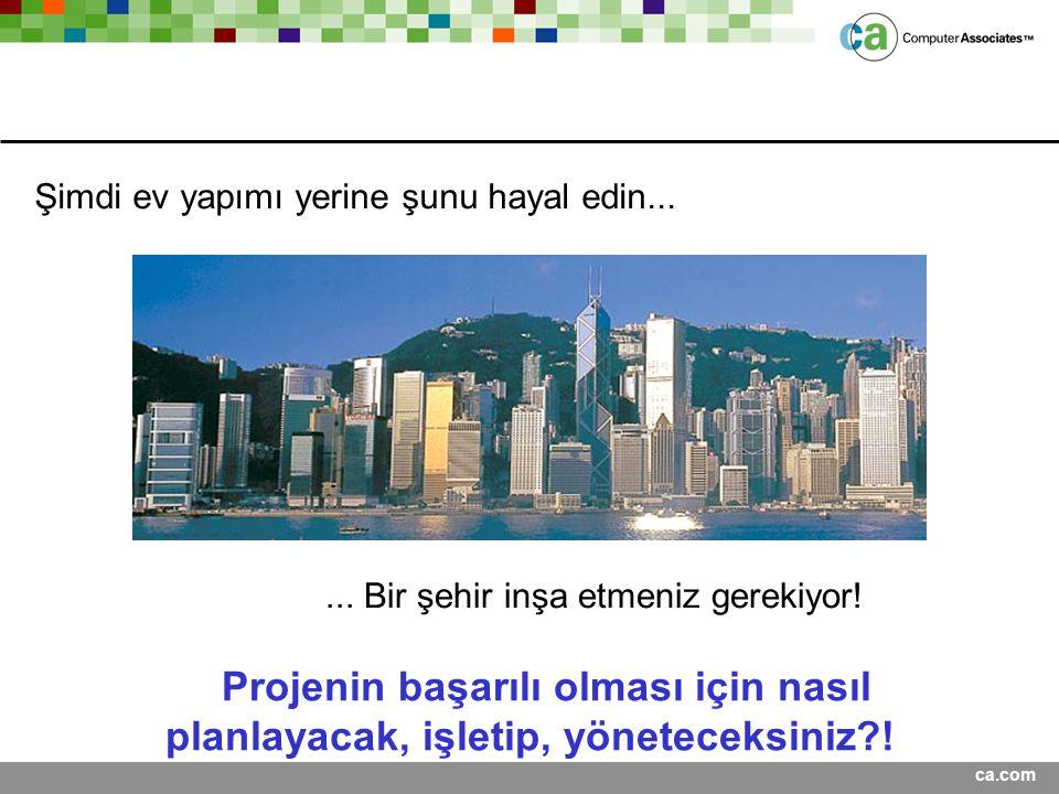 Presentation Title <Date> Şimdi ev yapımı yerine şunu hayal edin... ... Bir şehir inşa etmeniz gerekiyor!
