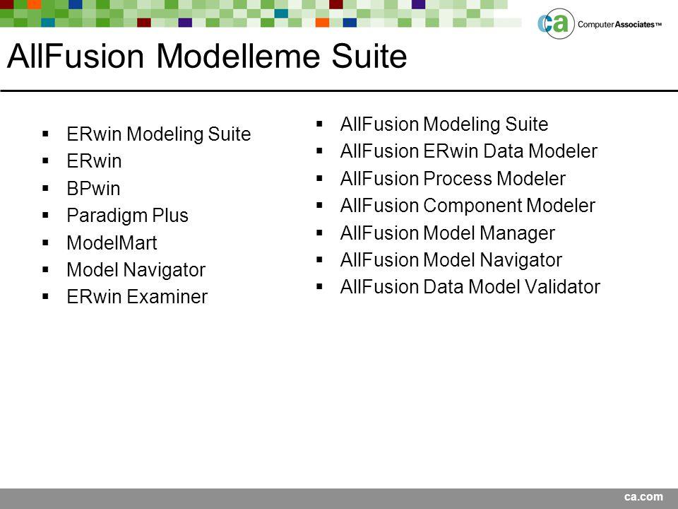 AllFusion Modelleme Suite