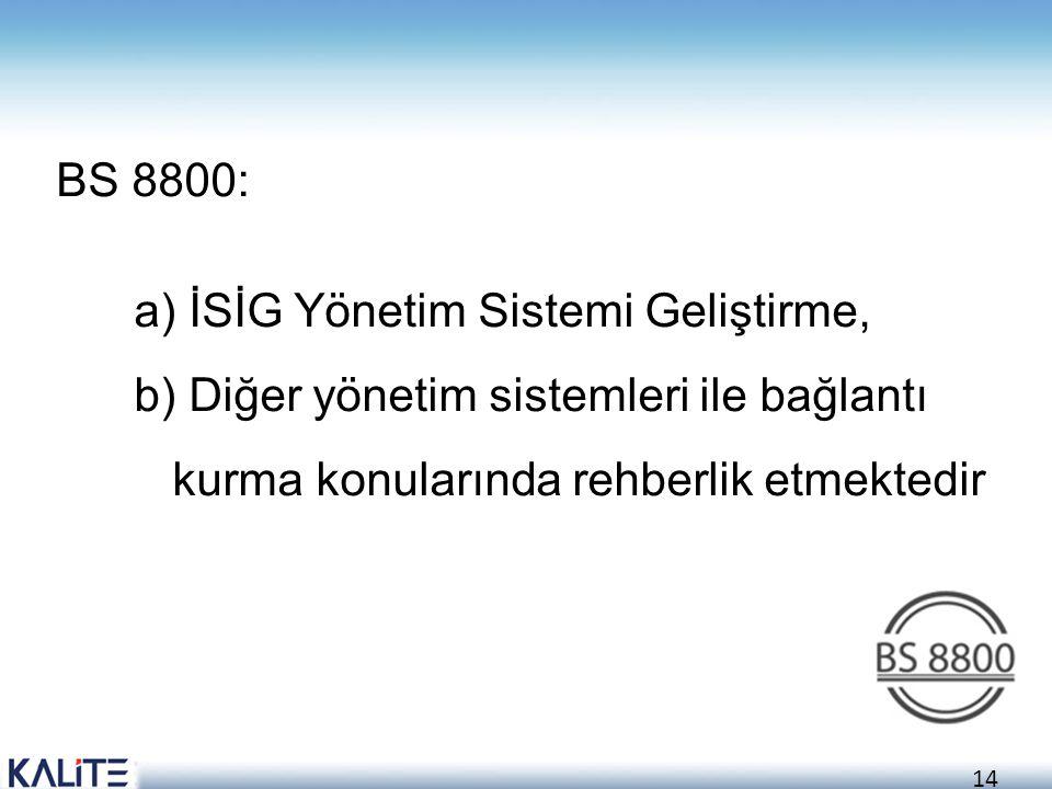 BS 8800: a) İSİG Yönetim Sistemi Geliştirme, b) Diğer yönetim sistemleri ile bağlantı.