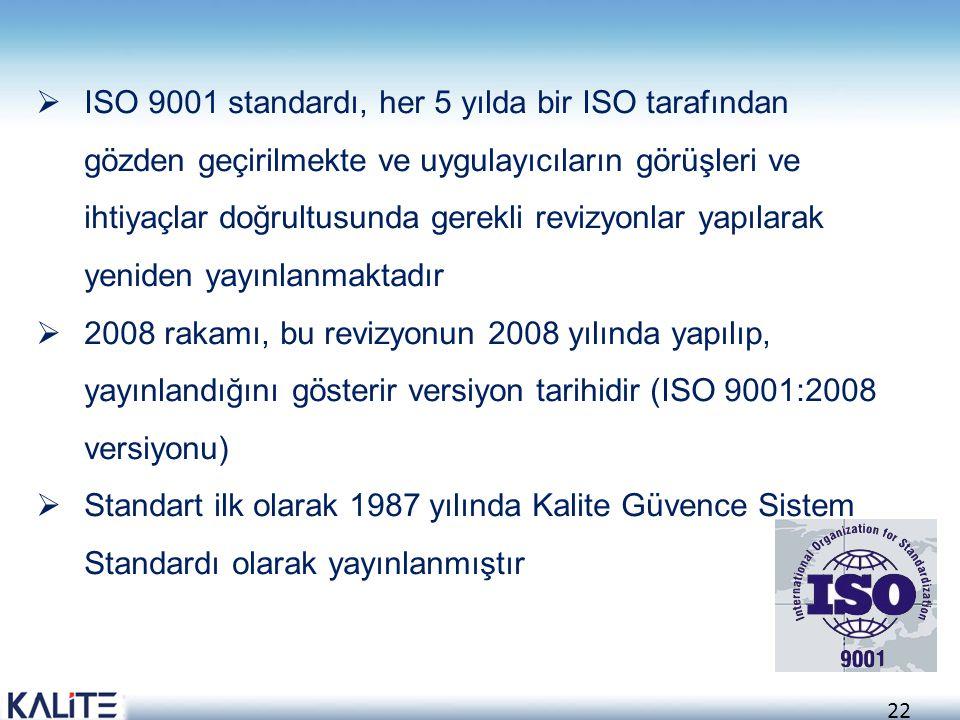ISO 9001 standardı, her 5 yılda bir ISO tarafından gözden geçirilmekte ve uygulayıcıların görüşleri ve ihtiyaçlar doğrultusunda gerekli revizyonlar yapılarak yeniden yayınlanmaktadır