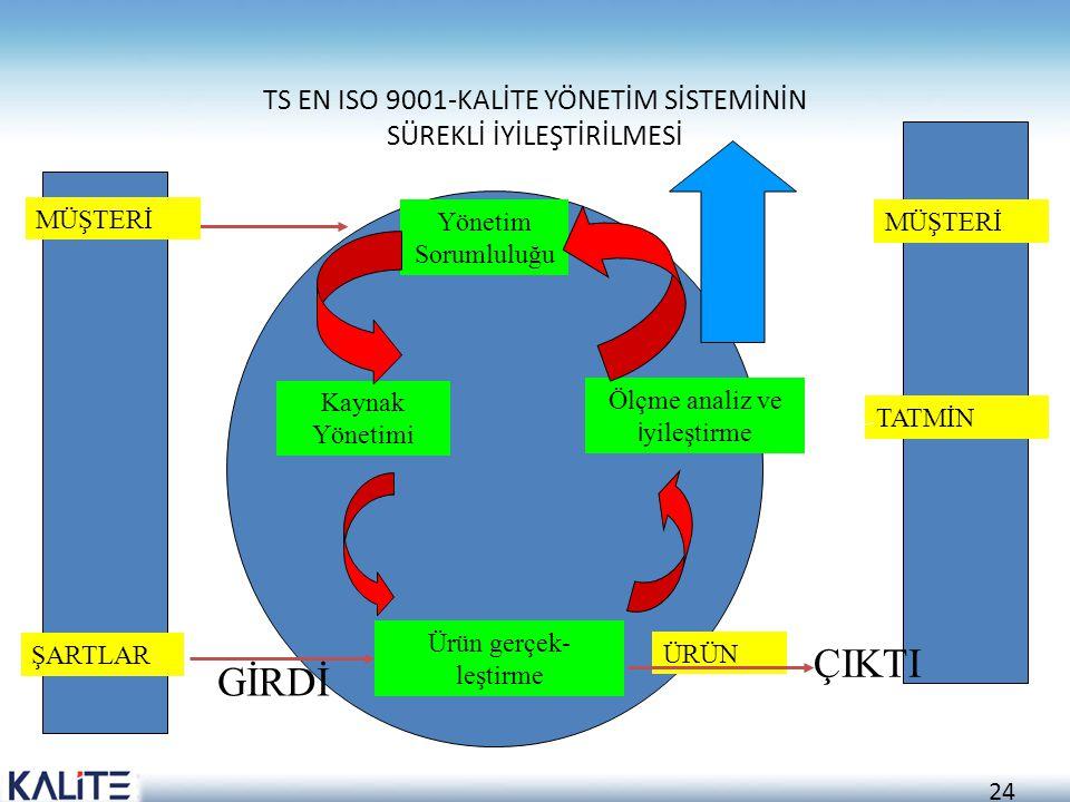 TS EN ISO 9001-KALİTE YÖNETİM SİSTEMİNİN SÜREKLİ İYİLEŞTİRİLMESİ