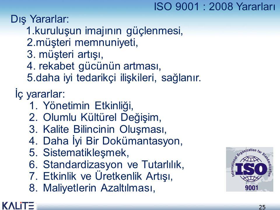 ISO 9001 : 2008 Yararları Dış Yararlar: 1.kuruluşun imajının güçlenmesi, 2.müşteri memnuniyeti, 3. müşteri artışı,
