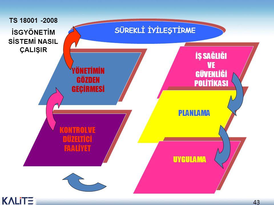 TS 18001 -2008 İSGYÖNETİM SİSTEMİ NASIL ÇALIŞIR