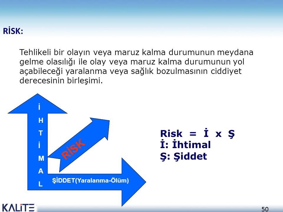 RİSK RİSK: Risk = İ x Ş İ: İhtimal Ş: Şiddet
