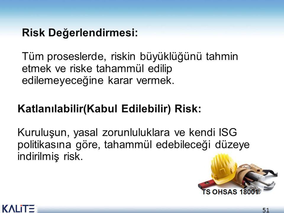 Risk Değerlendirmesi: