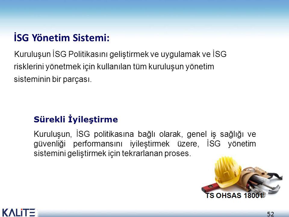 İSG Yönetim Sistemi: