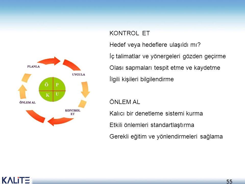KONTROL ET Hedef veya hedeflere ulaşıldı mı İç talimatlar ve yönergeleri gözden geçirme. Olası sapmaları tespit etme ve kaydetme.