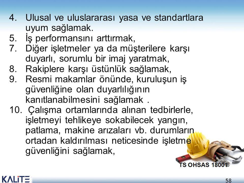 Ulusal ve uluslararası yasa ve standartlara uyum sağlamak.