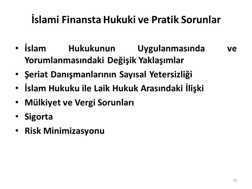 İslami Finansta Hukuki ve Pratik Sorunlar