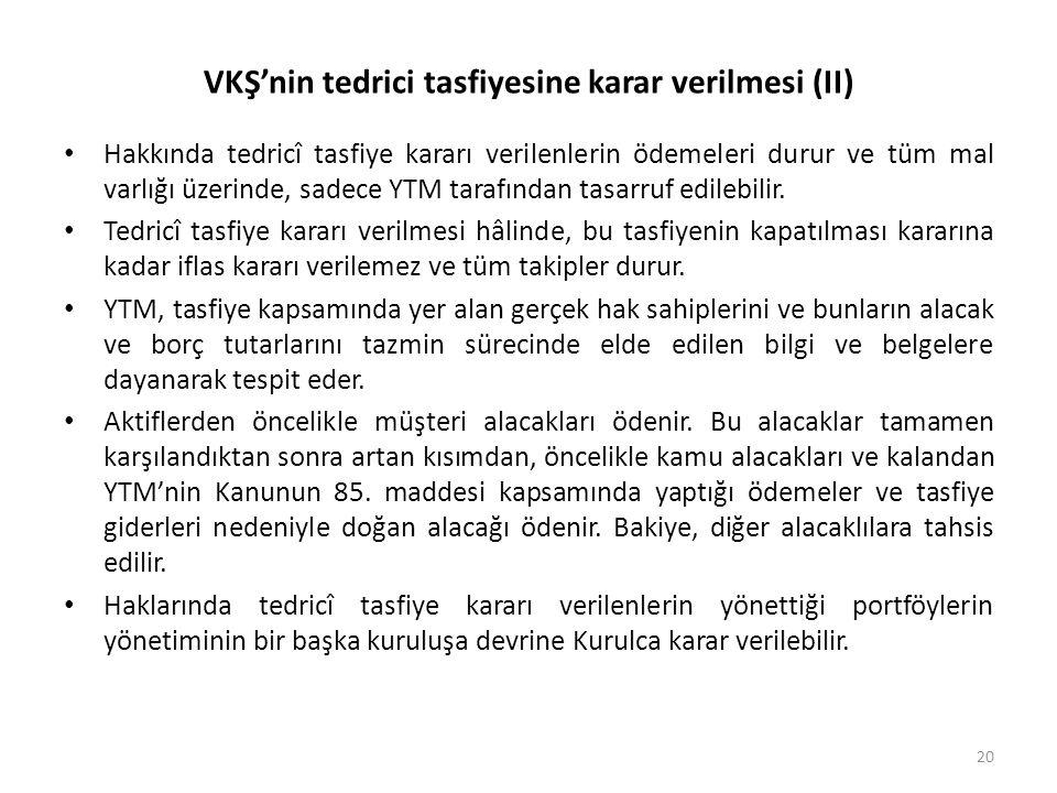 VKŞ'nin tedrici tasfiyesine karar verilmesi (II)