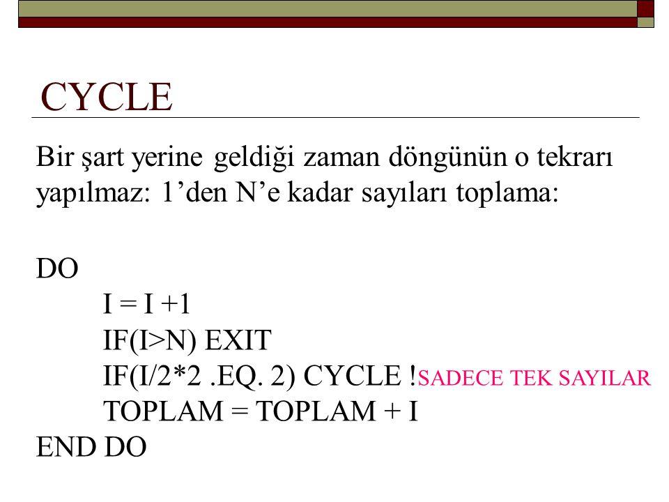 CYCLE Bir şart yerine geldiği zaman döngünün o tekrarı yapılmaz: 1'den N'e kadar sayıları toplama: DO I = 1, N.