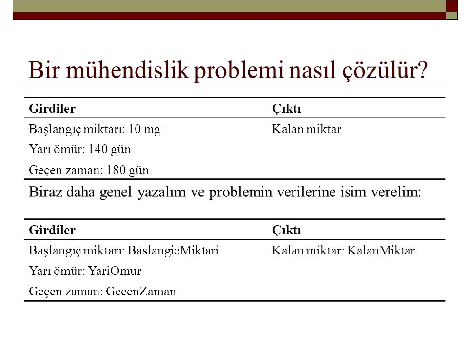 Bir mühendislik problemi nasıl çözülür