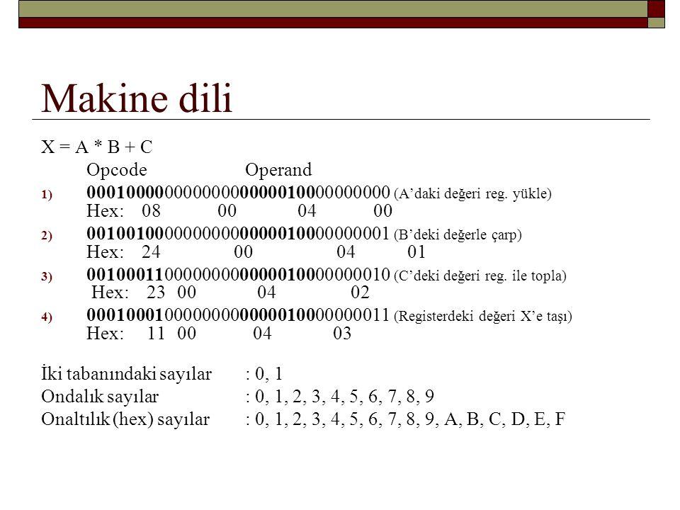 Makine dili X = A * B + C Opcode Operand