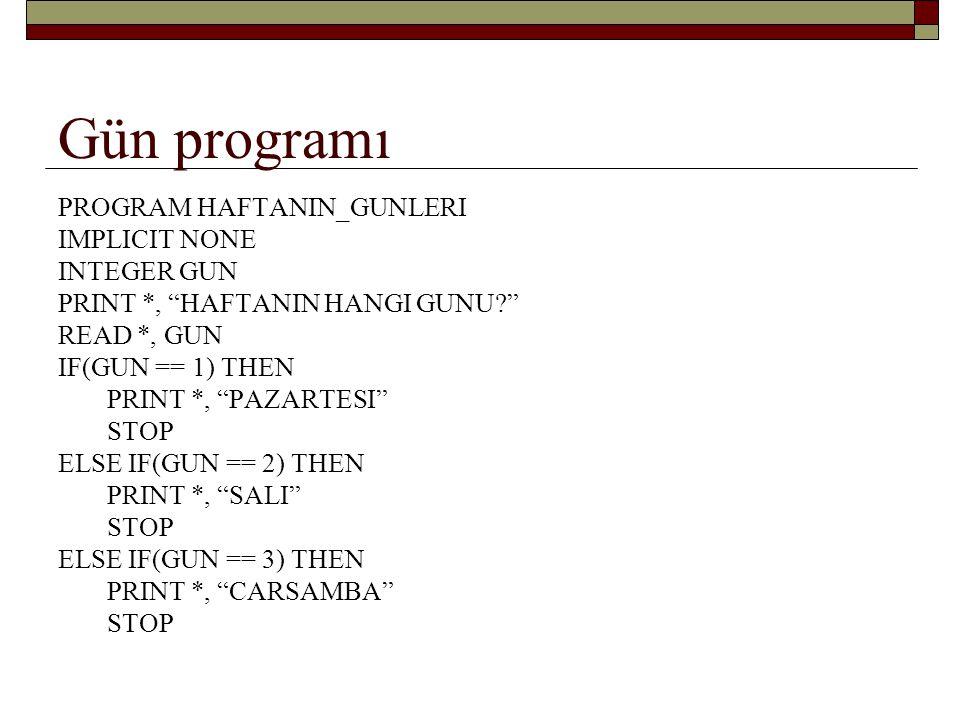 Gün programı PROGRAM HAFTANIN_GUNLERI IMPLICIT NONE INTEGER GUN