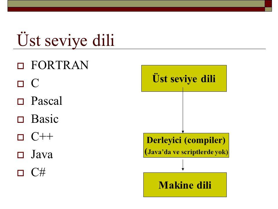 Derleyici (compiler) (Java'da ve scriptlerde yok)